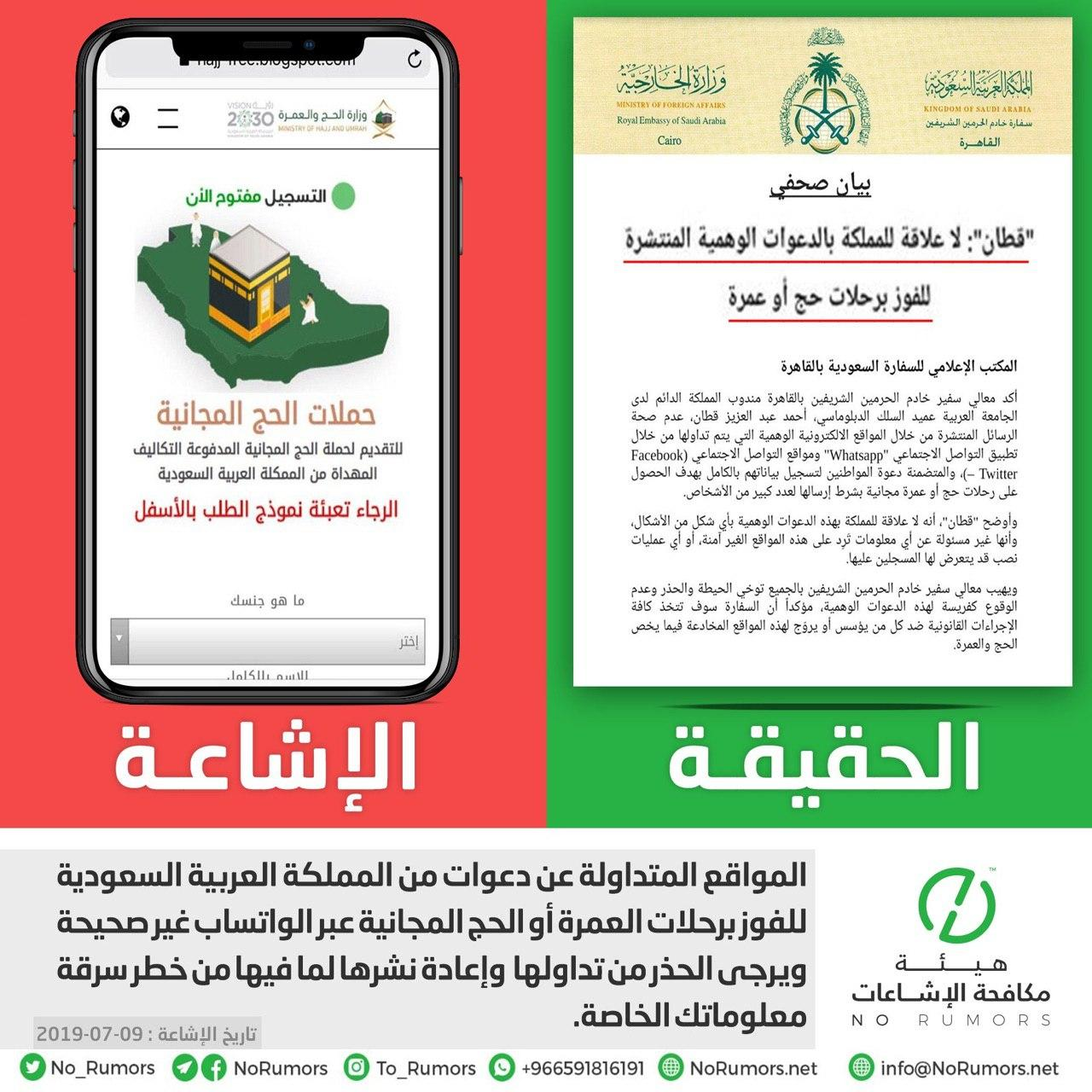 حقيقة رسائل الفوز برحلات العمرة أو الحج المجانية عبر الواتساب