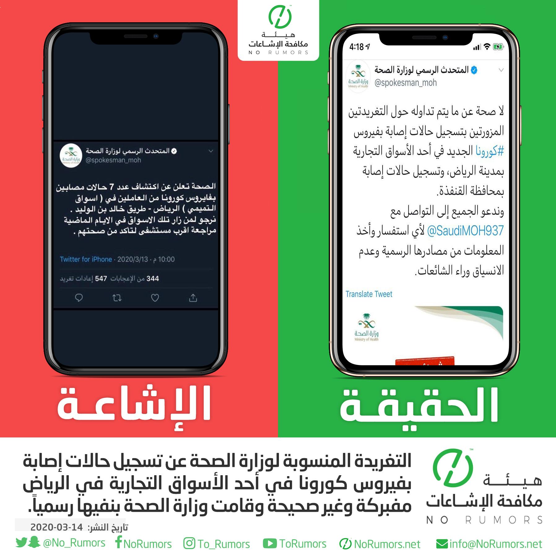 حقيقة التغريدة المنسوبة لوزارة الصحة عن تسجيل حالات إصابة بفيروس كورونا في أحد الأسواق التجارية في الرياض