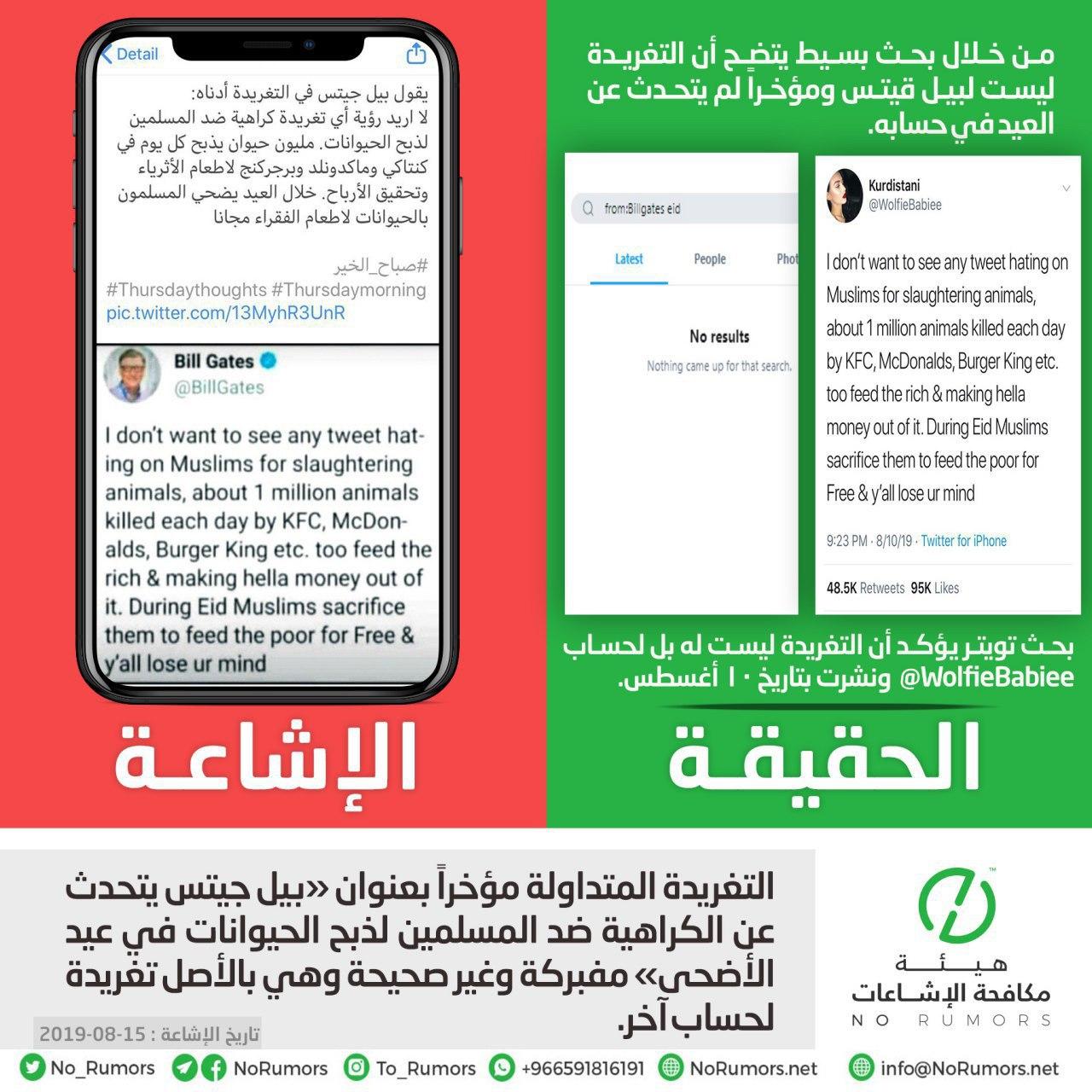 ماهي حقيقة التغريدة المتداولة مجدداً بعنوان «بيل جيتس يتحدث عن الكراهية ضد المسلمين لذبح الحيوانات في عيد الأضحى»