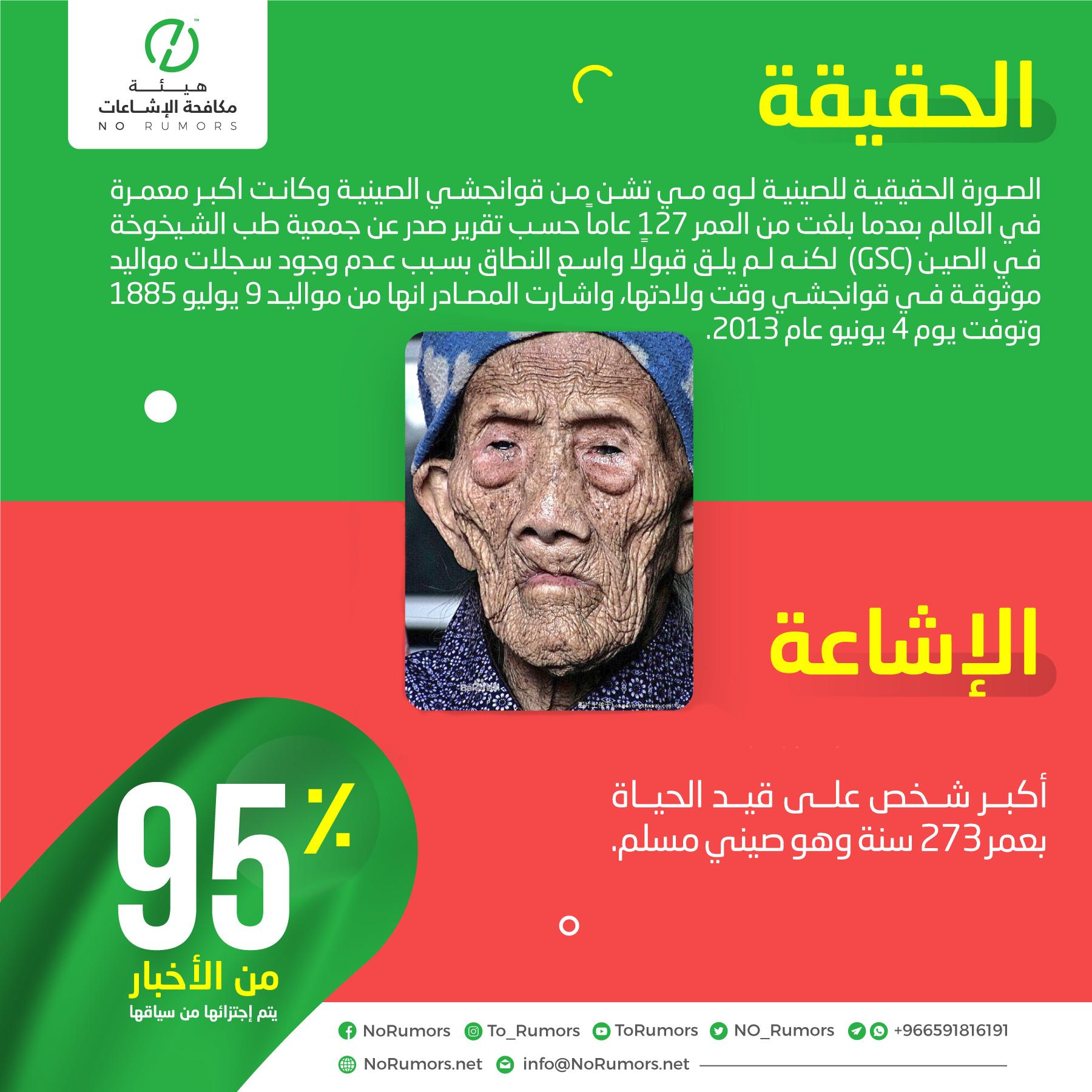 حقيقة  أكبر مسلم صيني على قيد الحياة يبلغ من العمر 273 سنة