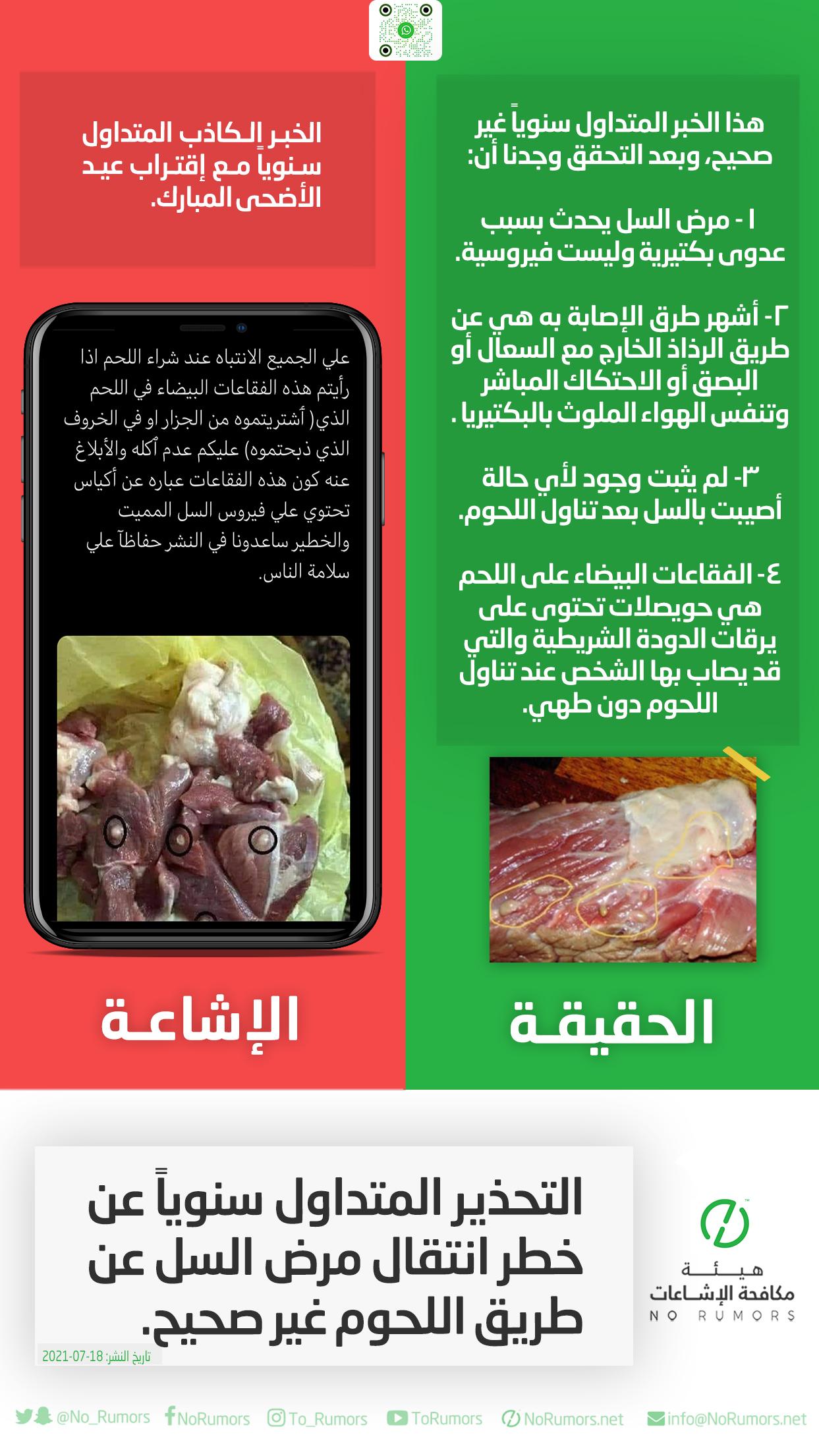 حقيقة التحذير المتداول سنوياً عن خطر انتقال مرض السل عن طريق اللحوم