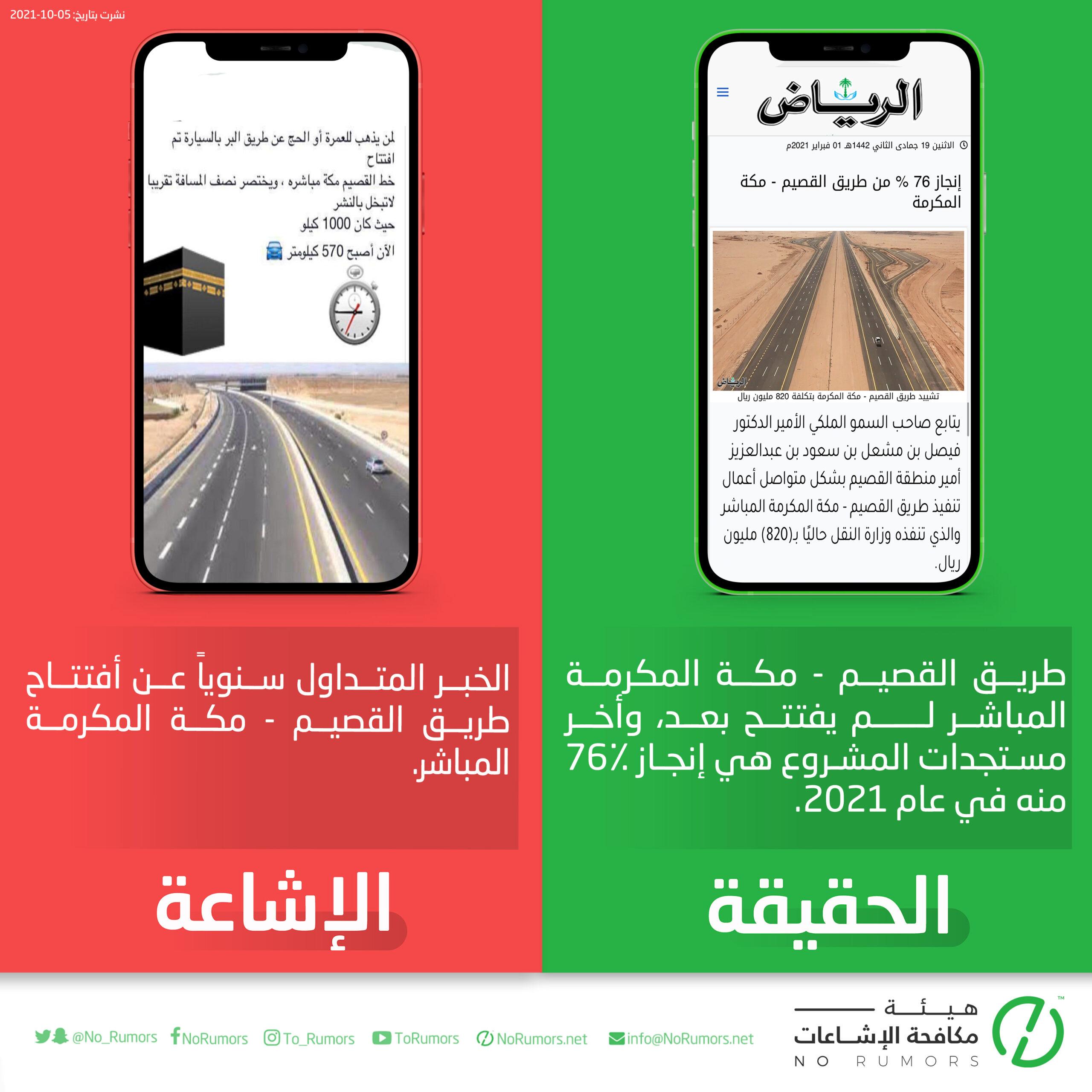 حقيقة مايتداول سنوياً عن أفتتاح طريق القصيم – مكة المكرمة المباشر